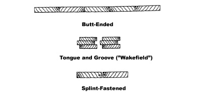 Figure 1: Typical Wood Sheet Pile Sections