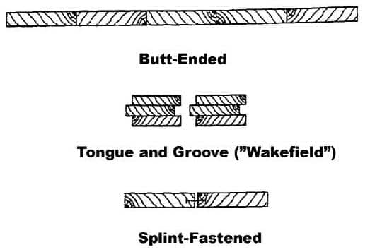 Figure1.1TypicalWoodSheetPileSections