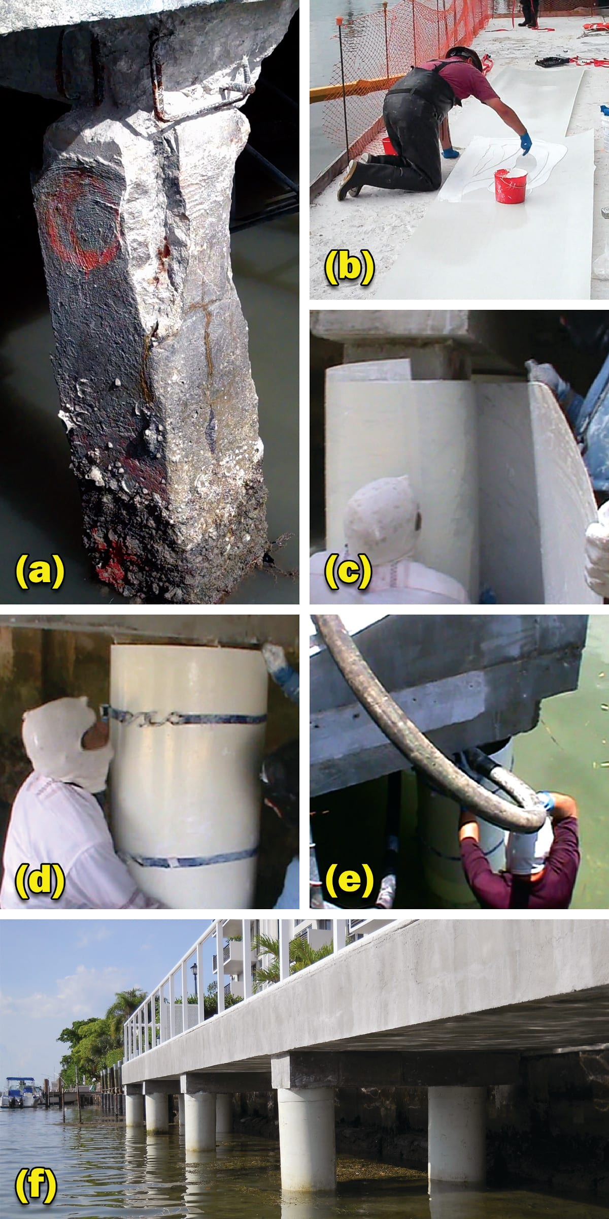 Fig. 5: PileMedicTM repair steps: (a) deteriorated pile; (b) applying moistureinsensitive epoxy to laminate; (c) transporting laminate into water and wrapping it around pile; (d) final jacket size adjustment and temporary support by ratchet straps; (e) filling annular space; and (f) completed piles after removal of ratchet straps
