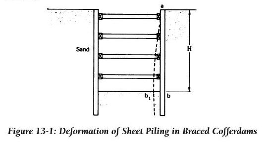 Sheet_Piling_Design copy_000284