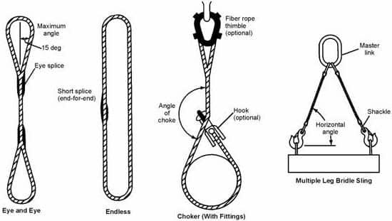 hoisting  u0026 rigging