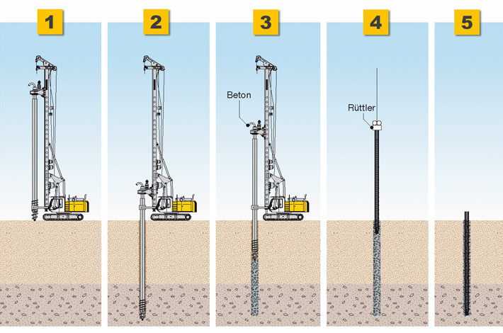 engineering side load on buried pilings